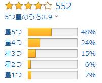 【ベストセラー】Amazonランキング1位「爪切り」人気の理由-日本製02