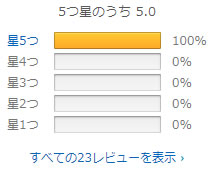 【ベストセラー】Amazonランキング1位「爪切り」人気の理由-日本製21