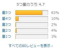 【ベストセラー】Amazonランキング1位「爪切り」人気の理由-日本製22