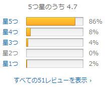 【ベストセラー】Amazonランキング1位「爪切り」人気の理由-日本製23
