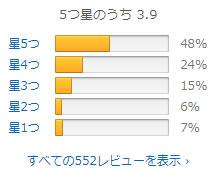 【ベストセラー】Amazonランキング1位「爪切り」人気の理由-日本製24