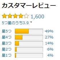 【1600レビュー超え!】TESCOMヘアドライヤー人気の理由-口コミ13