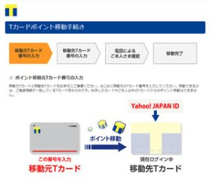 【Tカード】限定デザインに変える方法とTポイント移行方法07