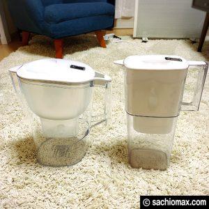【BRITA/ブリタ】 大容量2.0L浄水ポット「アルーナ XL」サイズ05
