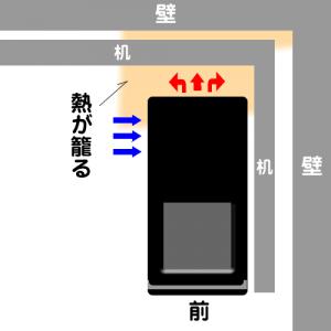 【パソコンが熱い】デスクトップPC熱暴走対策☆熱を逃がす改造11